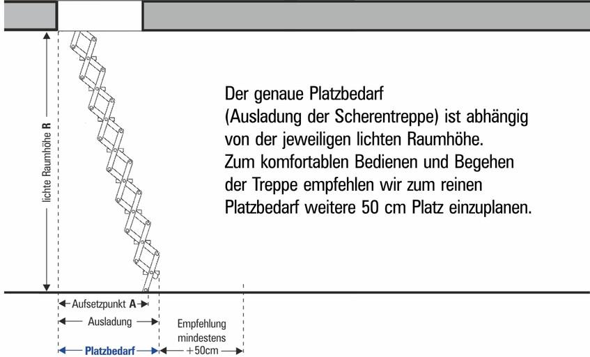 Technische Zeichnung Platzbedarf bei Scherentreppen
